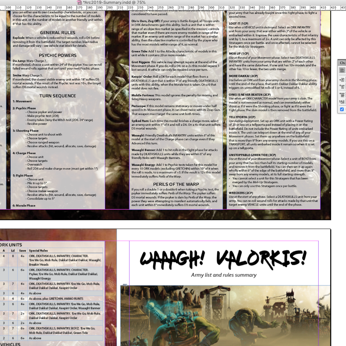 Arc40k Preparation – Waaagh! Valorkis 2019